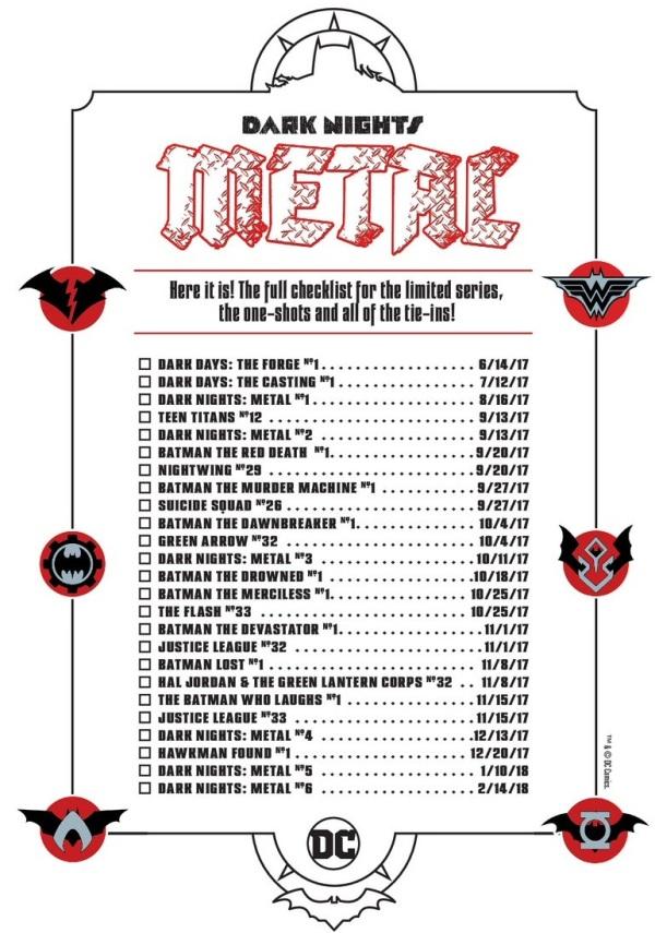 metal checklist